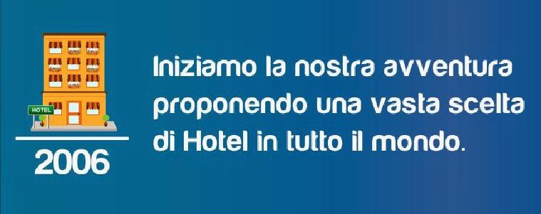 Hotelsclick 2016